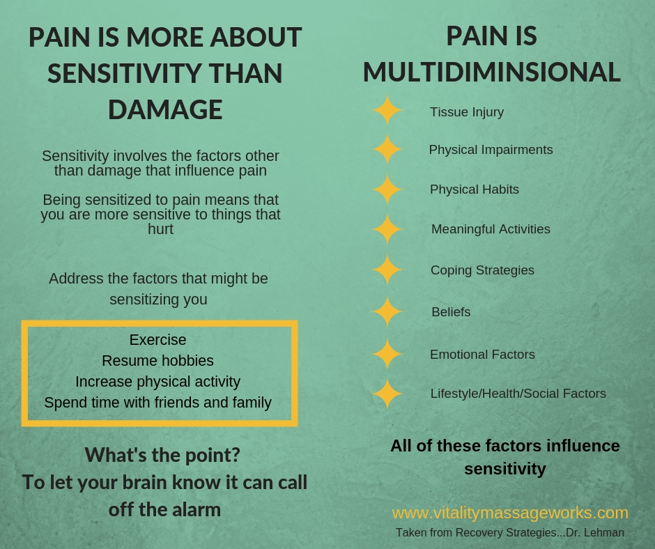 pain sensitivity